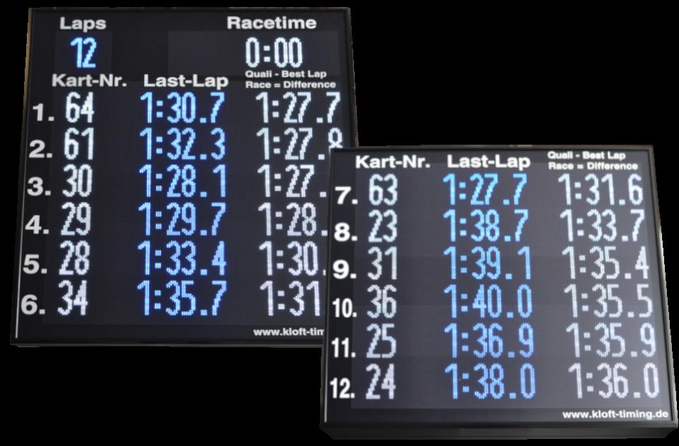 Racetimer Display, indoor, 12 lines, character height 120 mm, multicolor