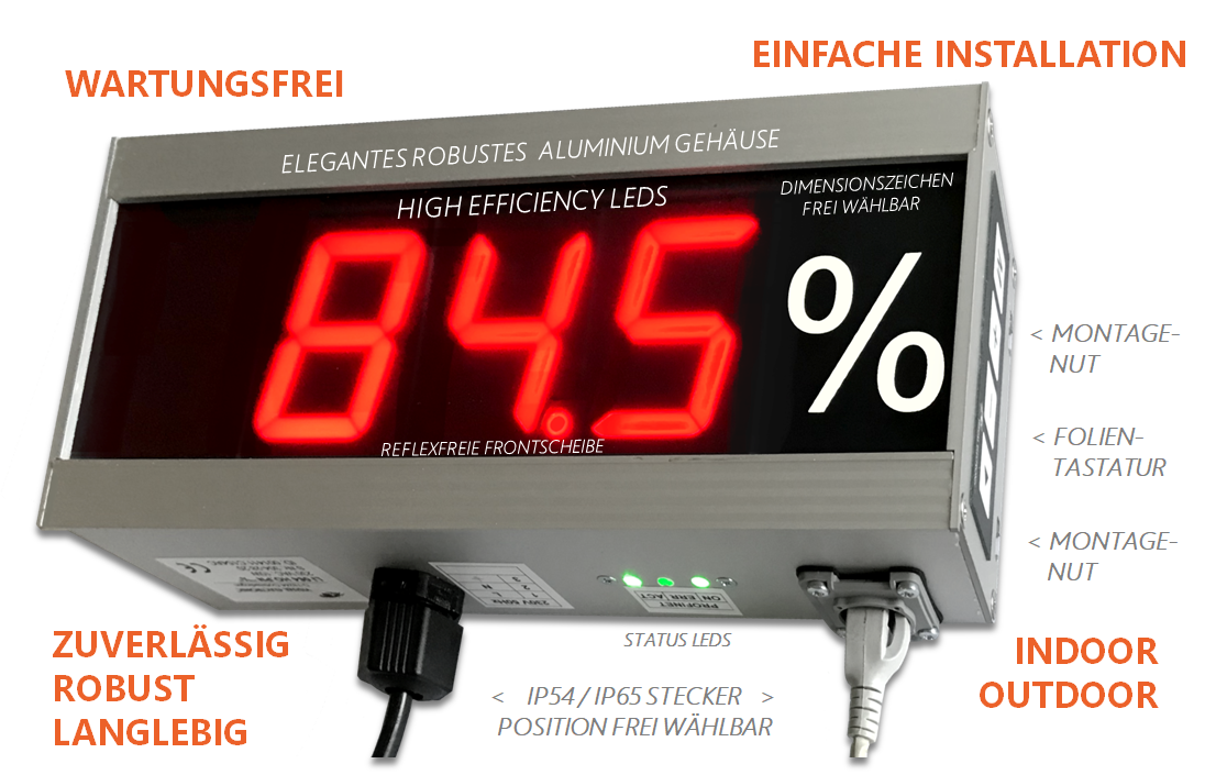 Numerische LED-Anzeigen - Highlights