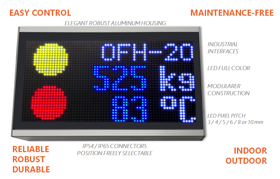 Alphanumeric LED Displays - Highlights