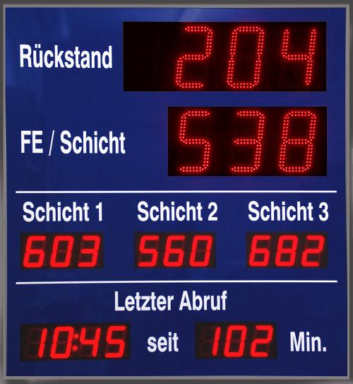 Numerische LED Großanzeige, Produktionsüberwachung, Ethernet, Zeichenhöhen: 20/100 mm, Abmessungen 1300x1200x100 mm